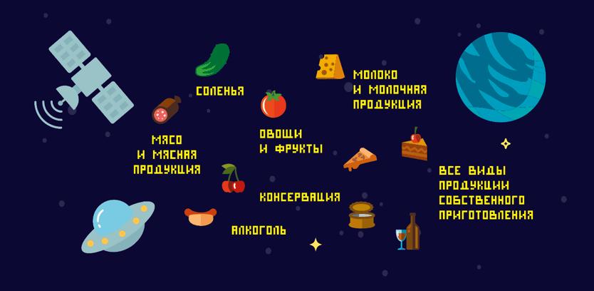 space food 01