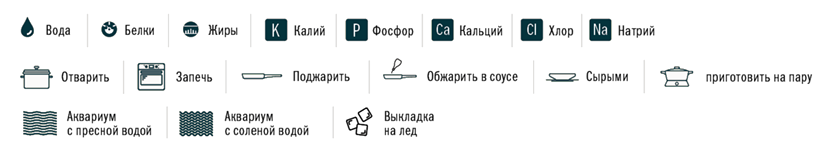 oboznacheniya2